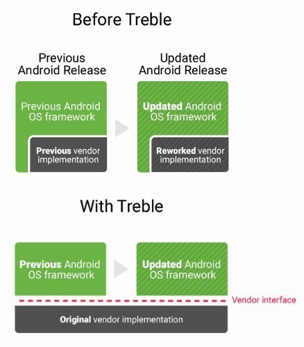 android triplo 02