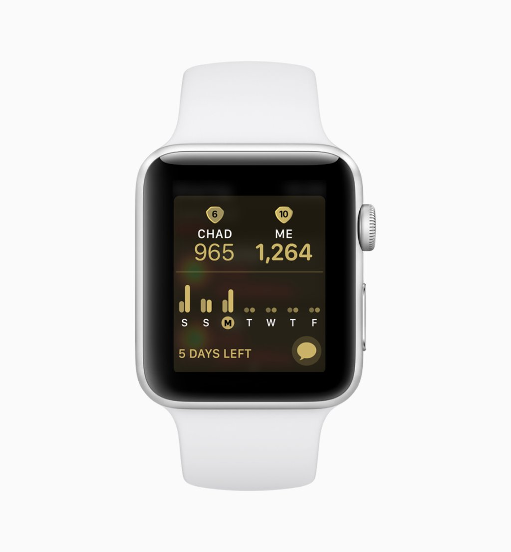 Tela do apple watchOS 5 Competitions 02 06042018