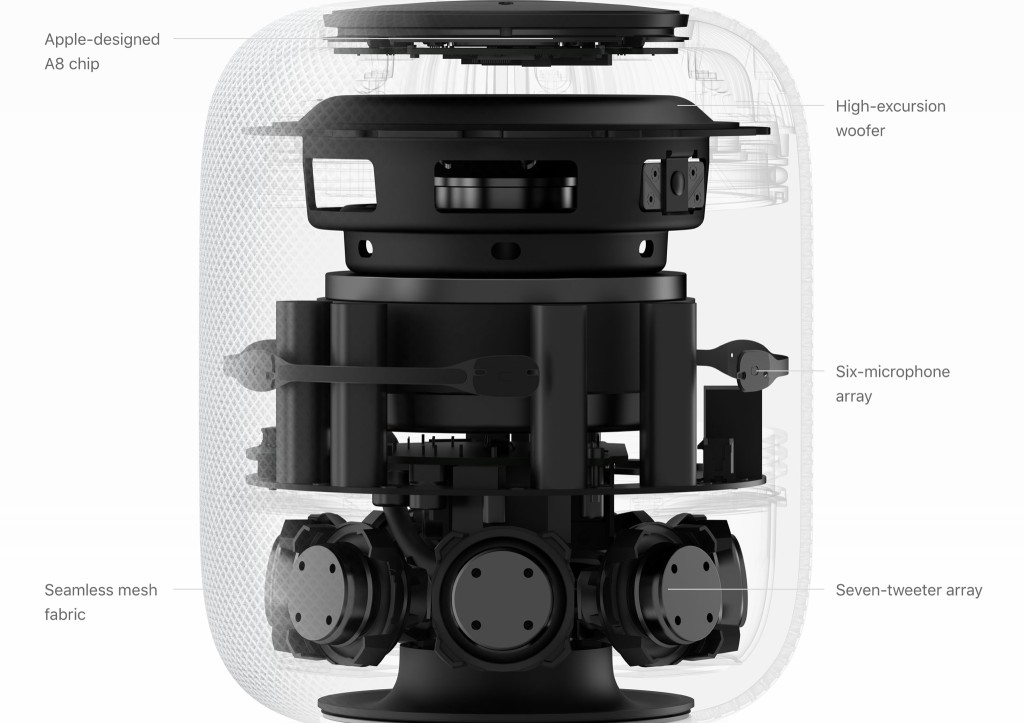 hardware interno do homepod 4a947e1417ad291d90171dfaedb6297bb