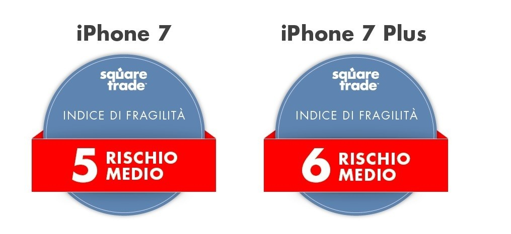 iphone 7 risco 02
